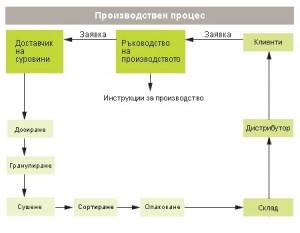 Изследователска дейност1